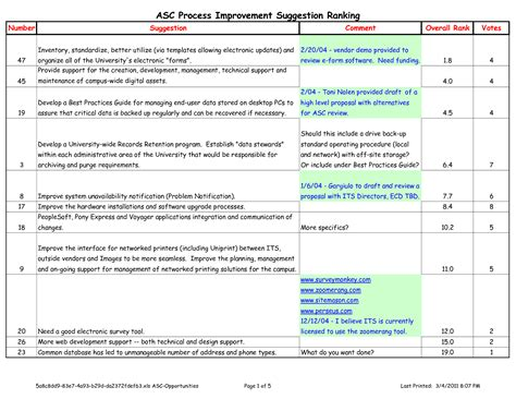 business process improvement template 10 best images of focus business process improvement plan