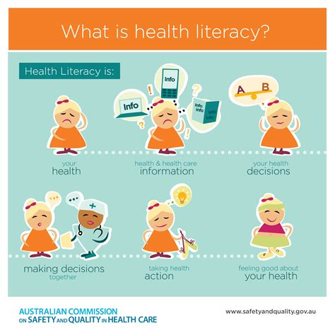 health literacy infographics phpr health literacy infographics safety and quality
