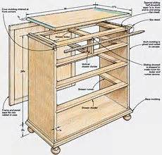 Drawer Plans Free by Free Dresser Plans How To Build A Chest Of Drawers