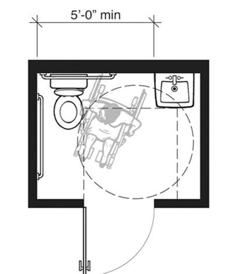 ada bathroom door swing this plan shows the same typical features of a single user