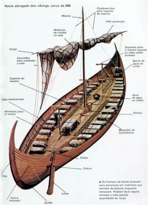 layout of a boat viking boat layout viikinki pinterest vikings
