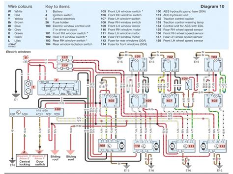 2007 audi q7 radio wiring diagram choice image wiring