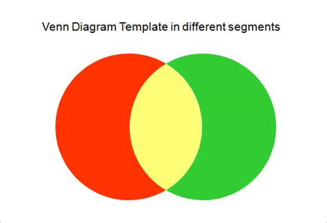 20 editable venn diagram templates free printable word