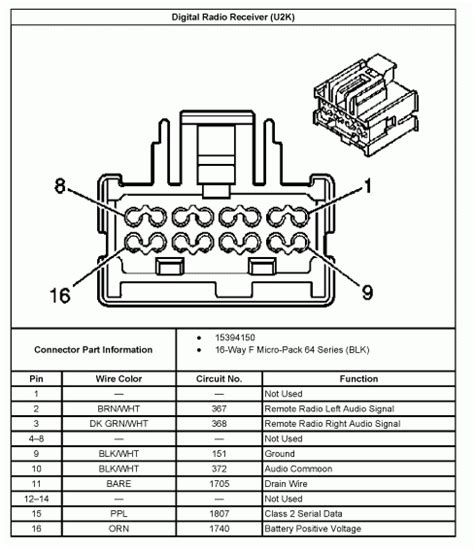 2003 pontiac grand am stereo wiring diagram wiring