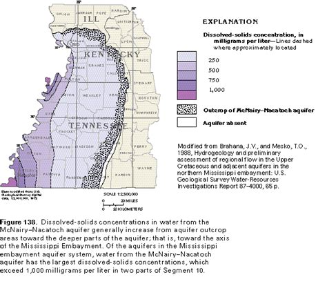 What Is 138 311 As A Percent by Ha 730 K Mississippi Embayment Aquifer System Text