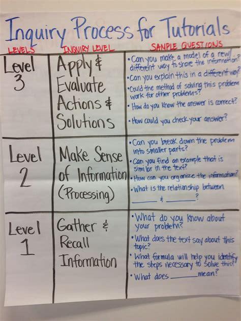 avid tutorial questions level 2 3 levels of questioning for tutorials avid pinterest