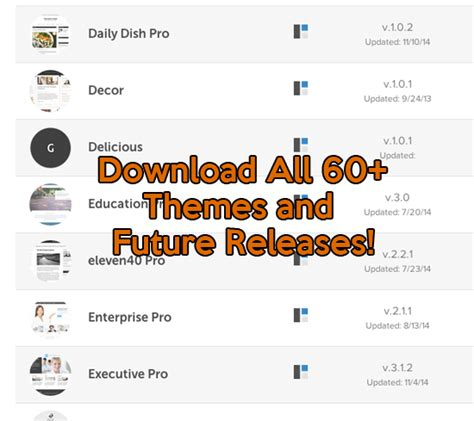 Studiopress Daily Dish Pro V1 1 1 you can win a 400 theme package with 60