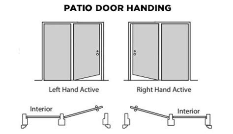 Patio Door Swing Direction Handing And Swing Mmi Door