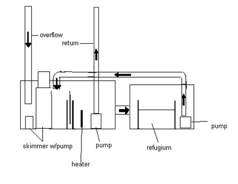 sump piping diagram septic system filter diagram septic free engine image