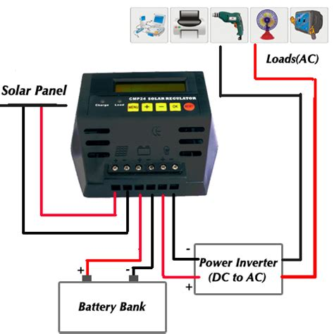 Controller Charge Surya Matahari Solar Cell 12 Volt 10 Ere solar power charge controller ups battery center