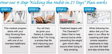 easiest way to quit step make today your stop day