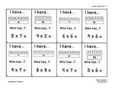 diagram math multiplication the world s catalog of ideas