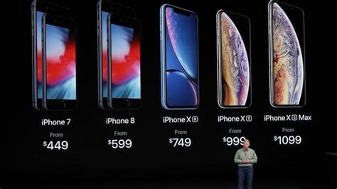 buy iphone xr iphone xs  iphone xs max  cheap