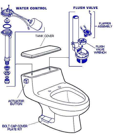 Gallery of western toilet replacement parts