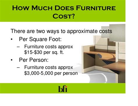 how much is 3000 square feet what does furniture cost