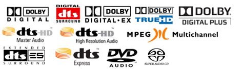 which audio format gives best sound quality surround decoding and surround sound formats