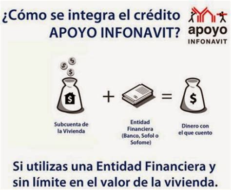infonavit cunto cobra de inters por sus crditos educaci 243 n financiera y ahorro familiar 191 qu 233 cr 233 dito
