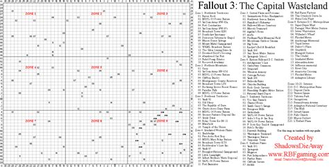 fallout 3 console cheats fallout 3 cheats codes codes walkthrough guide