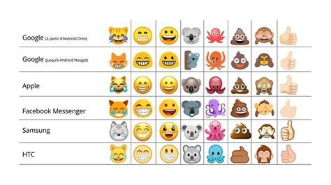 emoji android oreo estes s 227 o os novos emojis do android 8 0 oreo androidpit