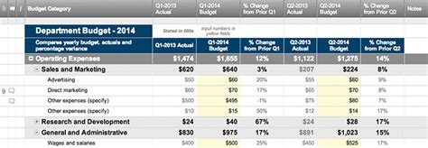 Collaborative Department Budget Template Smartsheet Department Budget Template