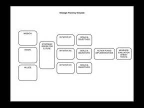 ministry strategic plan template strategic planning made simple of sam burke