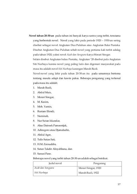 Novel Original Merahnya Merah Iwan Simatupang ensiklopedia sastra indonesia sd smp