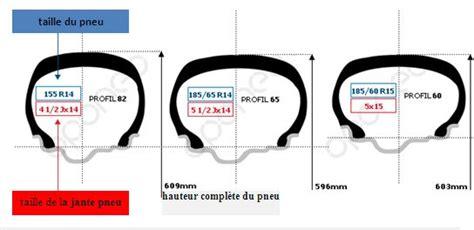 felgenbreite 8 5j in cm taille des pneus 187 oponeo fr