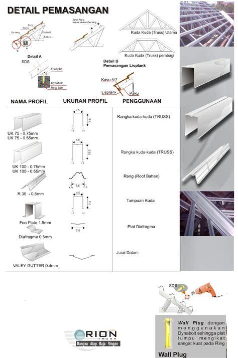 jasa desain rumah tinggal