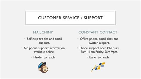 mailchimp vs constant contact which is better for your business