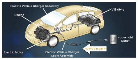 2007 honda civic fuse box diagramtoyota lucida mpg honda insight engine diagram get free image about wiring