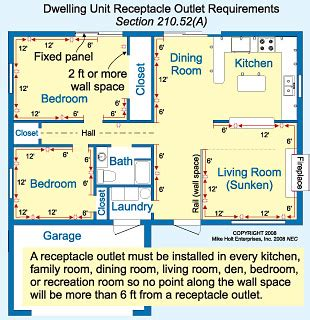 rules spacing receptacles dwelling unit electrical construction maintenance ecm magazine