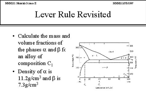 lever rule applied to phase diagram lever rule revisited