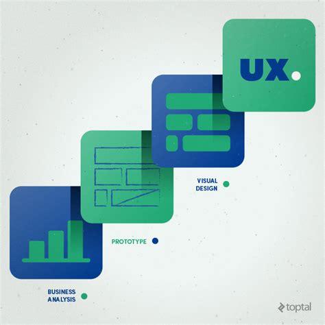 ux pattern definition 11 best freelance ux designers for hire in nov 2017 toptal