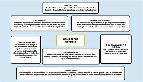 dissertation thesaurus synonym for dissertation 28 images synonym fr