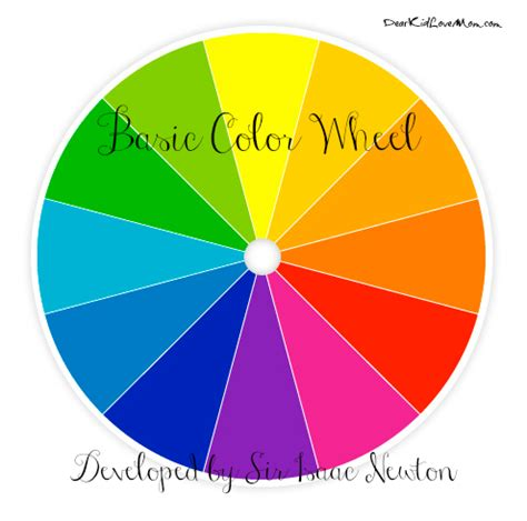 who invented the color wheel 28 images is this the