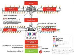 Klia Airport Floor Plan by Using Klia2 Airlines Train Services Parking And
