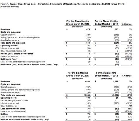 balance sheet uk gaap format interesting facts of