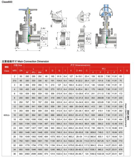 Gate Valve Kitz 12 Inch 1 150 gate valve dimensions all the best gate in 2018