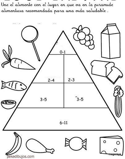 juego cadena alimentaria online dibujos de la pir 225 mide de los alimentos para colorear