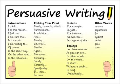 ks2 ideas for writing 25 best ideas about persuasive writing ks2 on pinterest