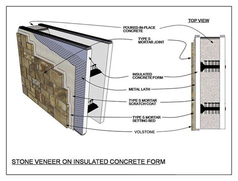 form house design insulated concrete form house plans