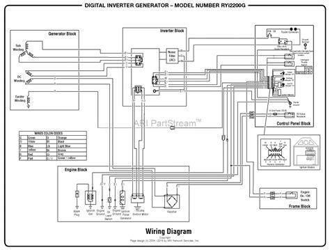 inverter wiring diagrams car wiring diagrams free