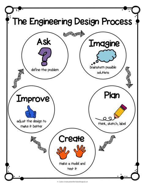 design process chart stem engingeering design process anchor chart a stem