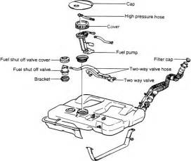 repair guides gasoline fuel injection systems fuel autozone