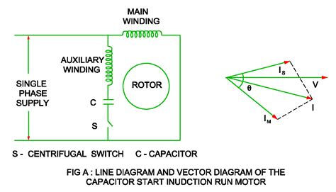 Compare Split Phase Induction Motor And Capacitor Start