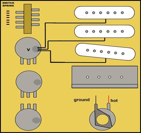 guitar electronics understanding wiring take high pass