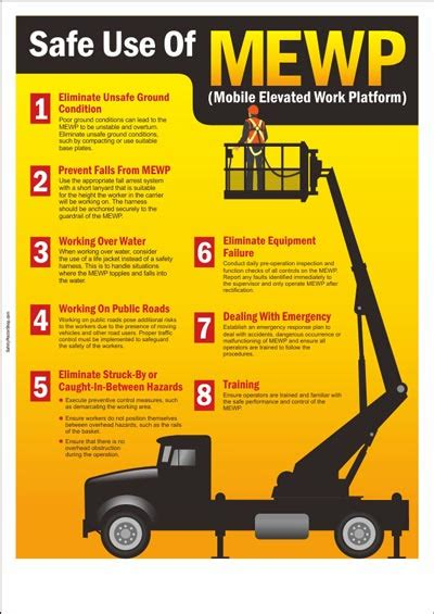 mewp safety toolbox talks construction safety toolbox talks seotoolnet com