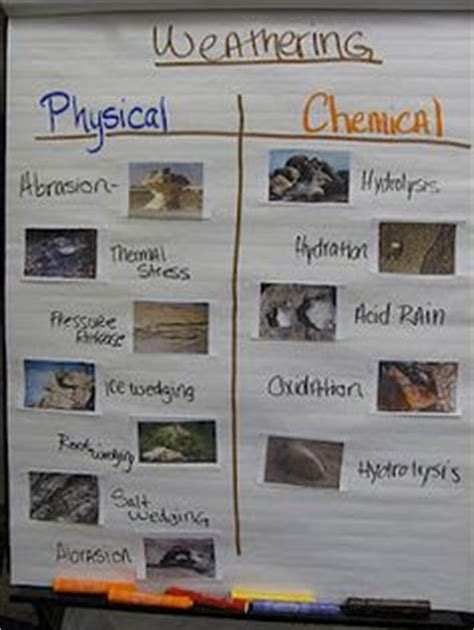design a weathering experiment 1000 images about 5th grade science on pinterest