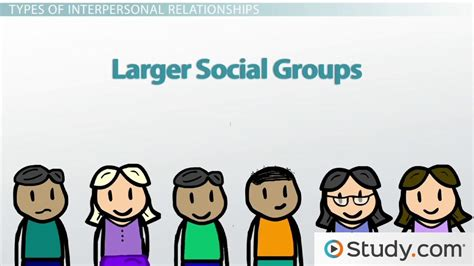 Pillow Method Interpersonal Communication by Essay On Biosocial Development