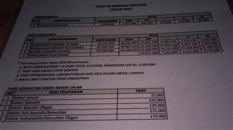 tarif biaya persalinan rs hermina 2015 ibuhamil com